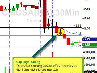 Gap Down and Runner CMCSA