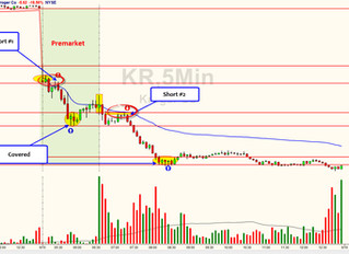 KR was 100% Gap Edge Method of Trading