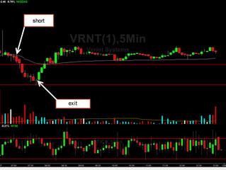 VRNT Gap Down - SHORT - Winner