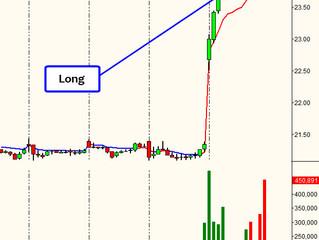 TSEM Gap Up / Gap Edge Trading