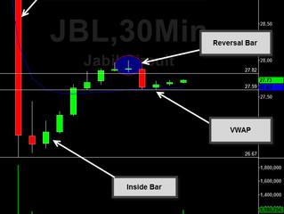30 minute setup on JBL sell off