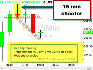 15 minute shooter on FB