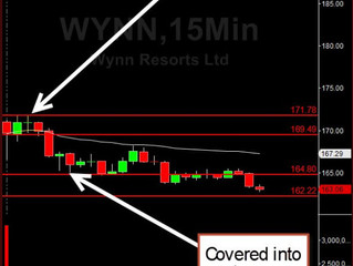 How I used the 15 minute chart to short WYNN
