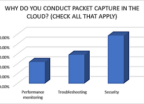 Is it time for packet capture across pubic IaaS and PaaS cloud deployments?