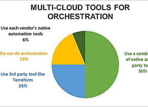 Proposing a balanced approach to cloud IaaS and PaaS orchestration