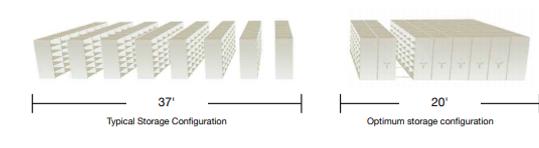 Borroughs High Density Comparison