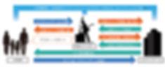 HP 全国のディラー 代理店募集 素材.jpg