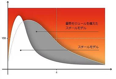 サーモストーン3.jpg