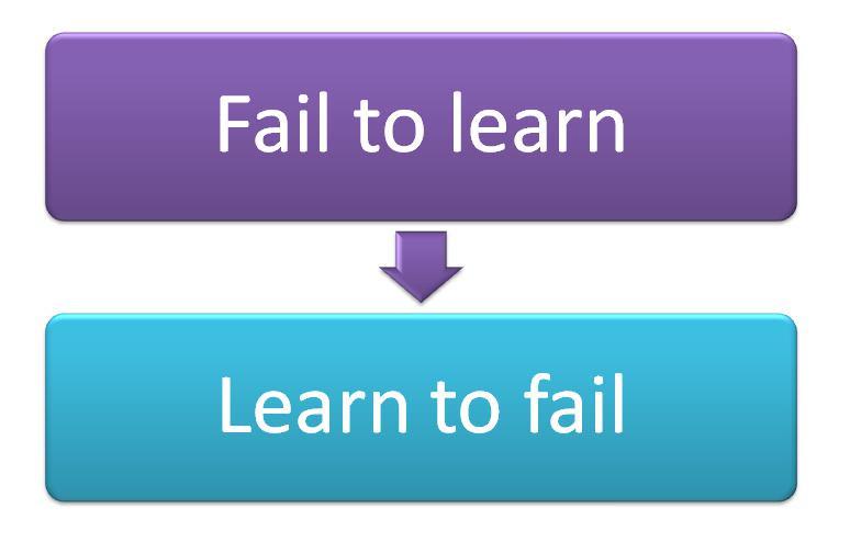 Почему извлеченные уроки не работают