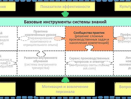 Сообщество профессионалов. Краткий обзор инструмента