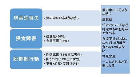4クライネ・レビン症候群20200620.jpg