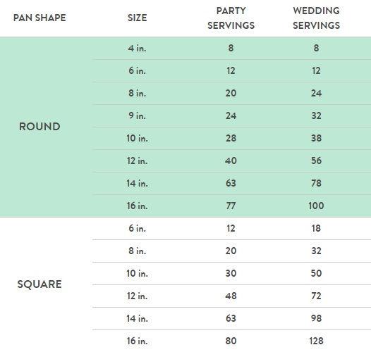 cake serving size chart.jpg
