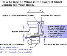 outboard shaft length