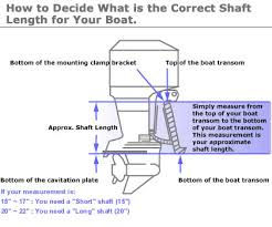 how to measure your outboard shaft length