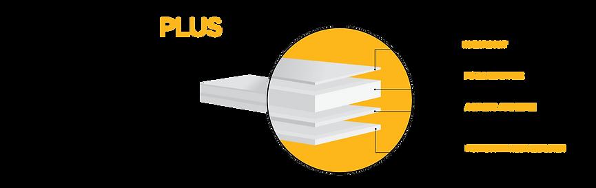 XPL_UltimatePLUS Product Construction.pn
