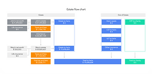 feature-estate-planning.f8fc4c80.png