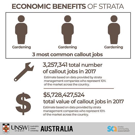 Economic benefits.jpg