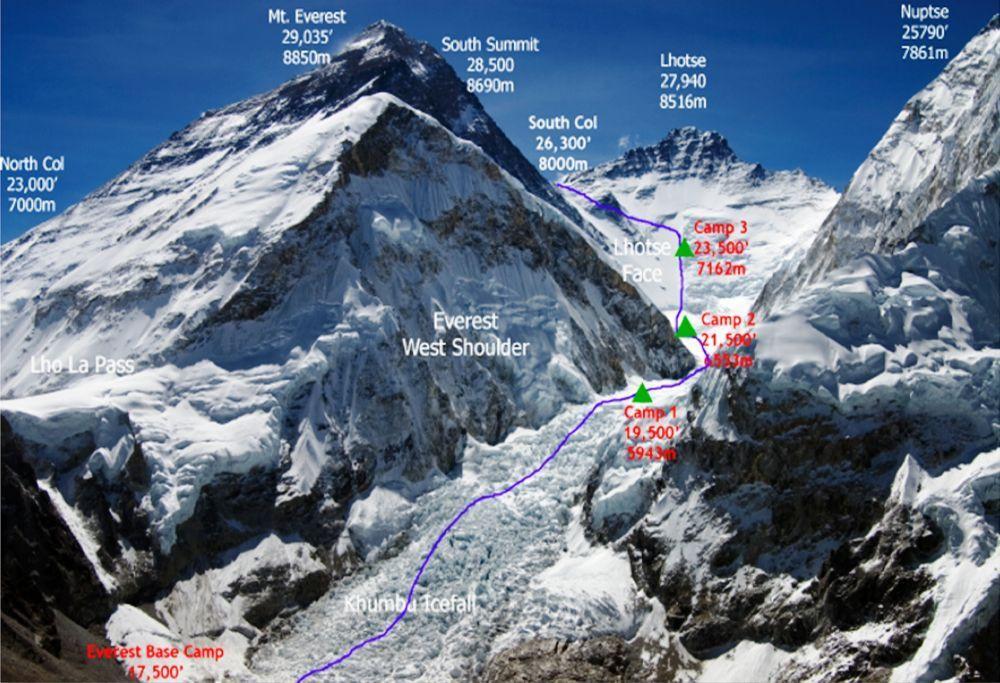 https://wildhighway.files.wordpress.com/2016/02/3aea2-the-south-col-route-map-from-nepal-assam-everest-expedition-2015-assameverest-org.jpg