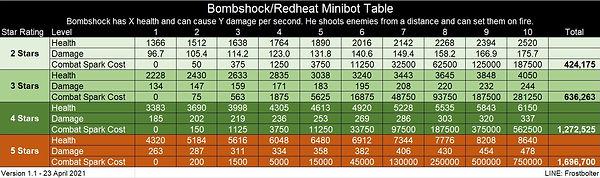 15-Bombshock-Redheat.jpg