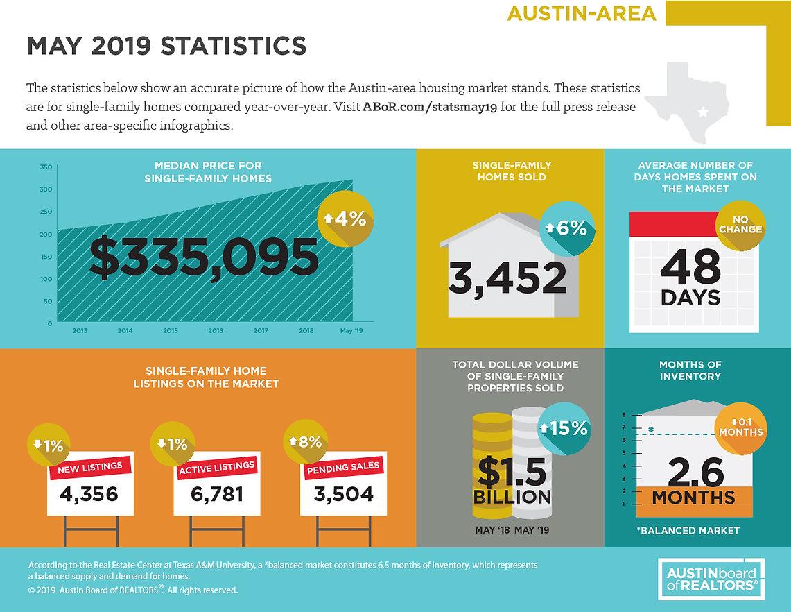 Austin-Area May 2019 (1).jpg
