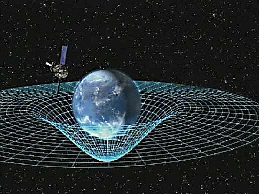 The region of space around an object with mass is curved.