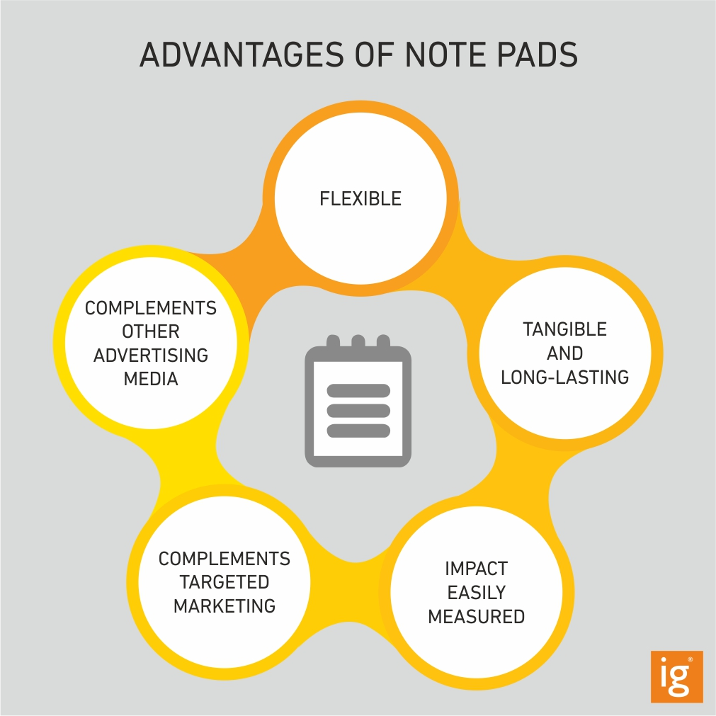 advantages of note pad