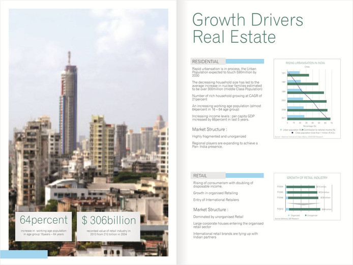 IREF Growth Drivers