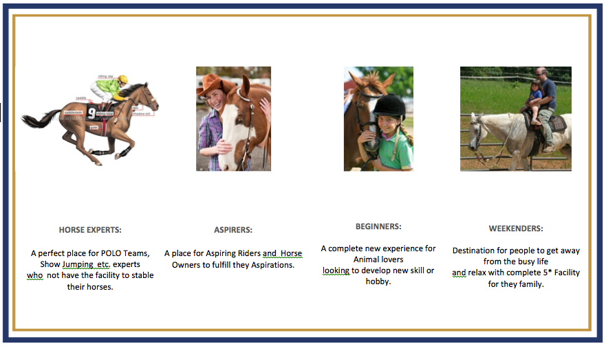 Inspirational Mood-boards for Equestrian Lifestyle