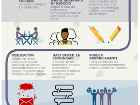 Infografía de ingredientes de un buen Community Manager