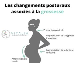 changement posturaux grossesse