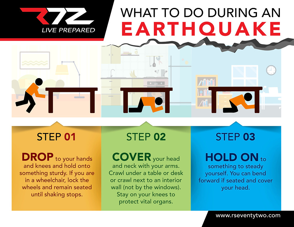 what to do during an earthquake: drop, cover and hold on