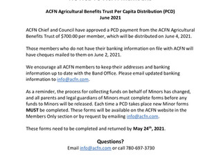 Announcing ACFN Agricultural Benefits PCD for members in June 2021