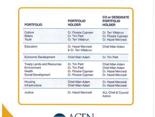 ACFN Council Portfolios