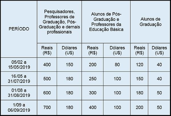 2Tabela_de_valores_de_inscrição.png