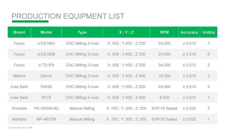 Production Equipment List.jpg
