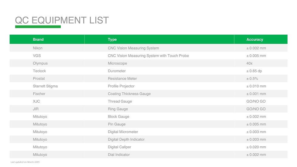 QC Equipment List.jpg