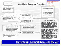 process safety program risk management program