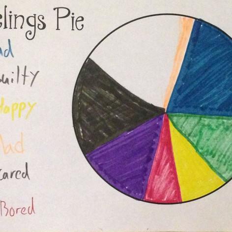 Feeling Pie