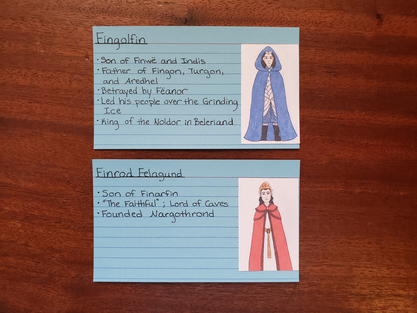 Updated Character Cards Day 20