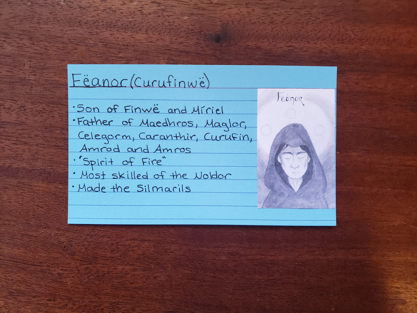 Updated Character Card
