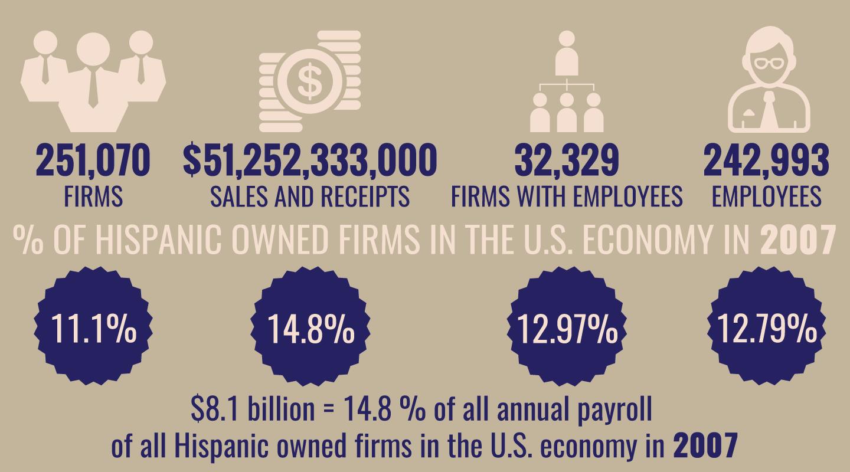 cuban american firms-and-enterprises2.png
