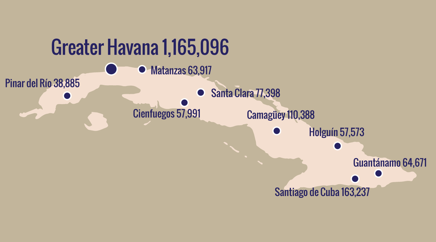 cuban american facts-demography-2.png