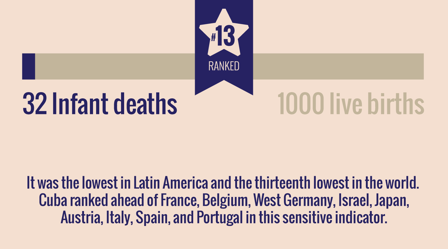 cuban american facts-infant-mortality.png