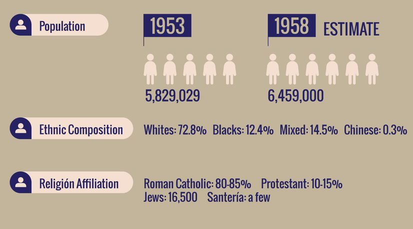 cuban american facts-demography-11.png