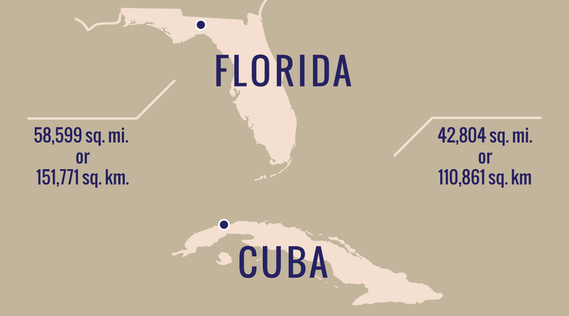 cuban american facts-geographicalsize.png