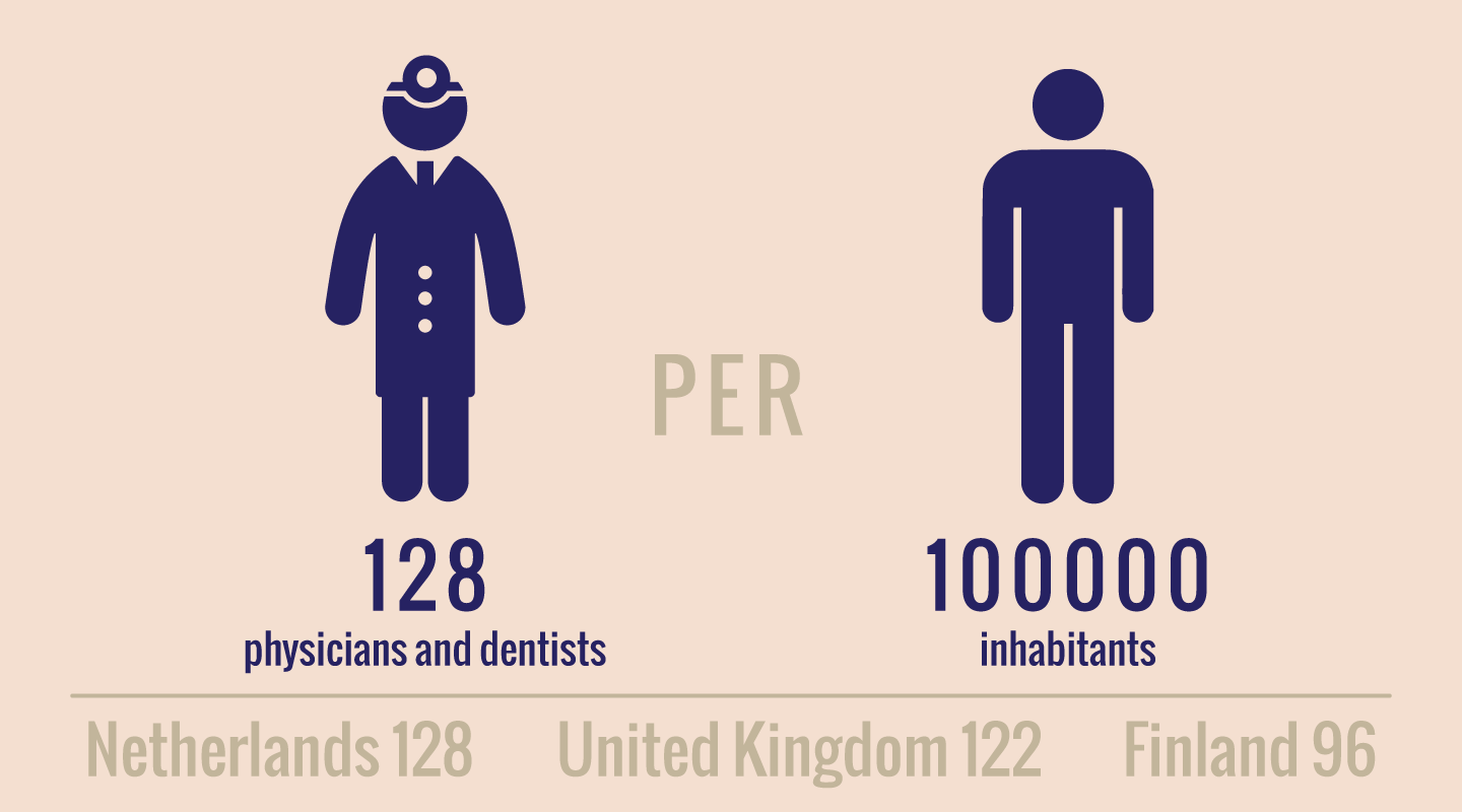 cuban american facts-physicians-dentist.png