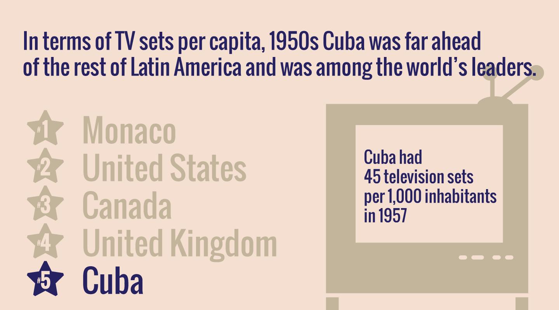 cuban american facts-tv.png