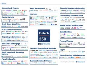 The Fintech 250: The Top Fintech Companies Of 2020