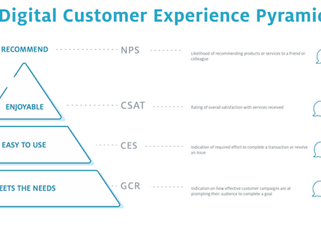 NPS is not the answer to understanding your customers