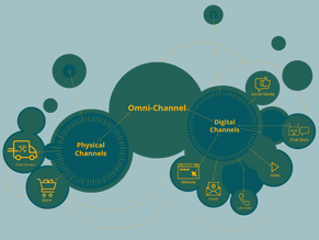 Omni-channel: Where the customer leads, the brand should follow.